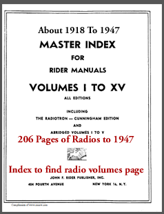 Over 120000 All Truely Free Antique Radio Schematics Diagrams Dial. Riders Index 1947 To Vol 115. Wiring. Zenith Tube Radio Schematics 1938 At Scoala.co