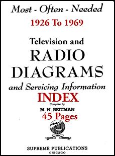 Over 120,000 All Truely Free Antique Radio Schematics Diagrams Dial